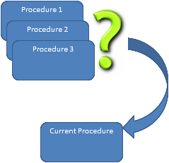 ../../_images/determine_calling_procedure.png